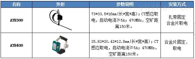 开关柜无线测温方案在不同场景的应用 无线通讯测控终端