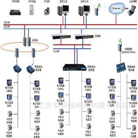 能耗系统能耗分析管理系统 多领域应用