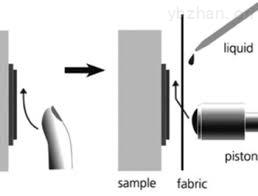手指摩擦测试仪