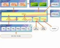 SiPHD歷史數據庫軟件
