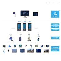 ACREL-7000企业能源管控系统安科瑞在线管理平台