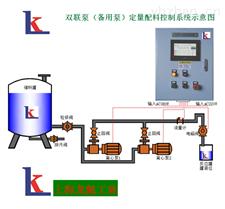 果汁罐裝定量控制系統