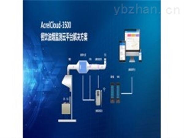河南商丘酒店油烟自动监测平台
