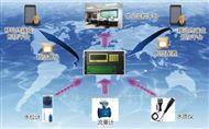 FlowNa水资源远程监控系统