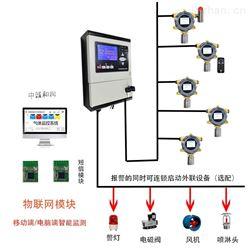化工厂GDS气体检测报警系统