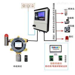 GDS有毒气体探测报警系统