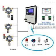 食品饮料厂GDS可燃有毒气体报警系统