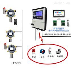 GDS可燃有毒气体报警控制柜