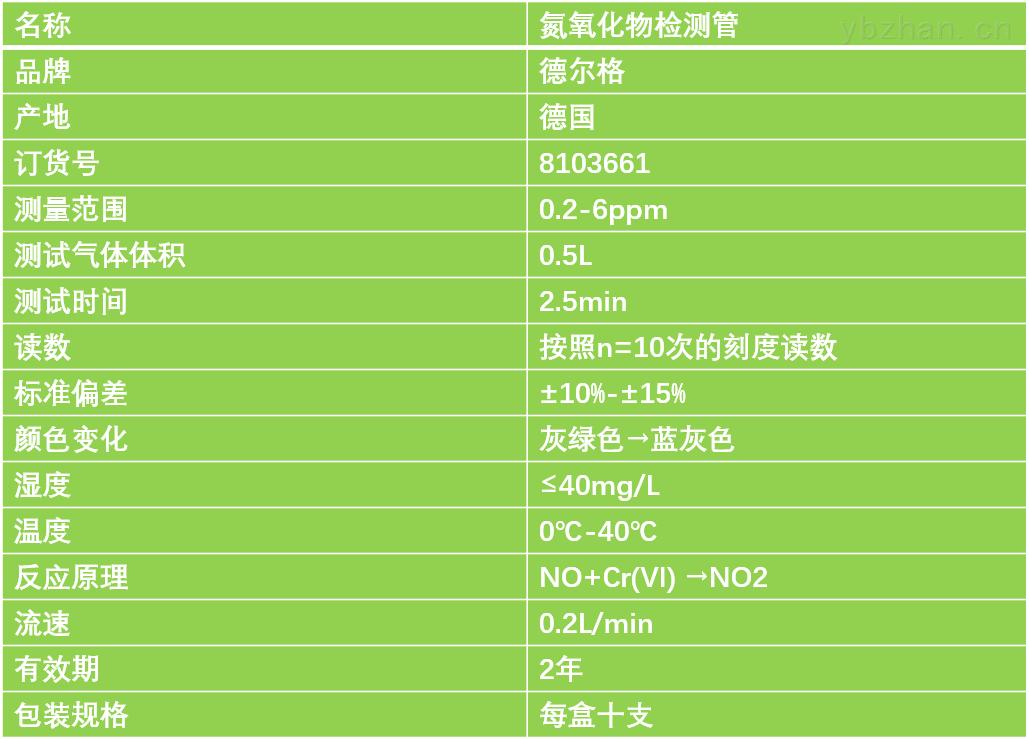德尔格氮氧化物检测管技术参数
