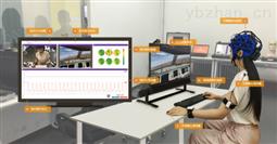 ErgoLAB视觉认知与眼动实验室