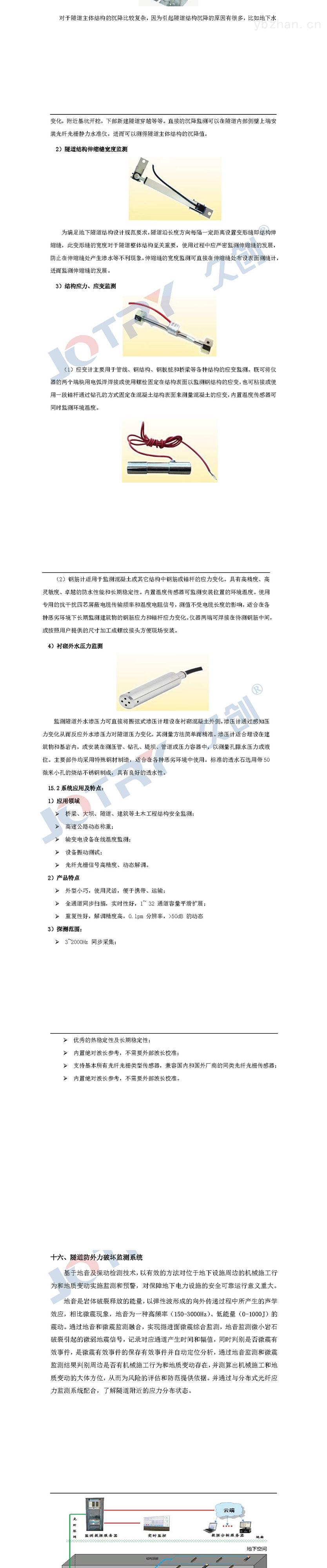 <strong>电缆隧道综合监控系统</strong>02-恢复的04_05.jpg