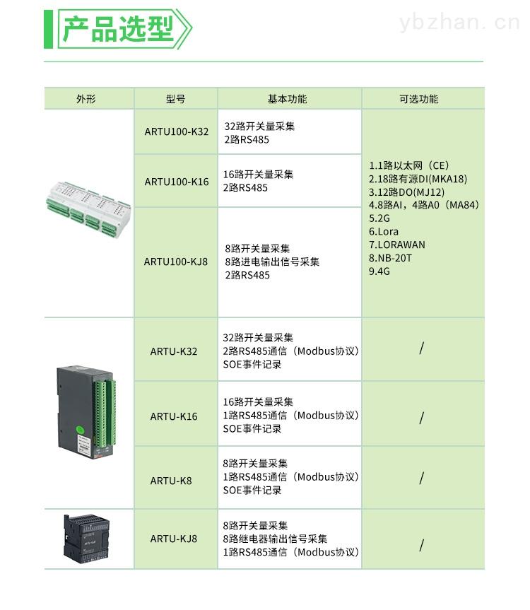 ARTU產品選型.jpg