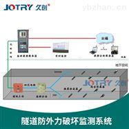 隧道防外力破坏监测系统