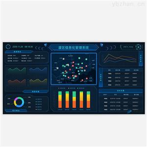 灌区信息化管理软件监测系统