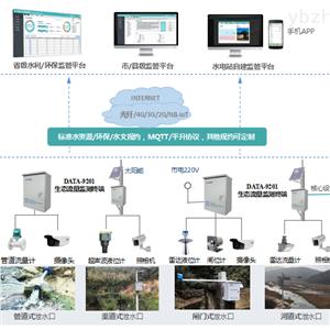 小水电站生态流量监管系统