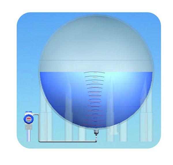外测液位计工作原理图-01-600.jpg