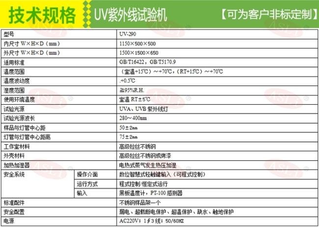 <strong><strong>IEC60068-2-5国标UV紫外线老化试验箱</strong></strong>机规格
