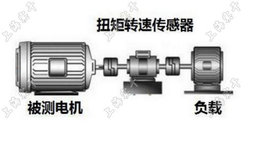 船用柴油机曲轴扭矩检测仪