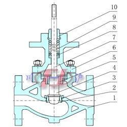气动单座调节阀内部结构图