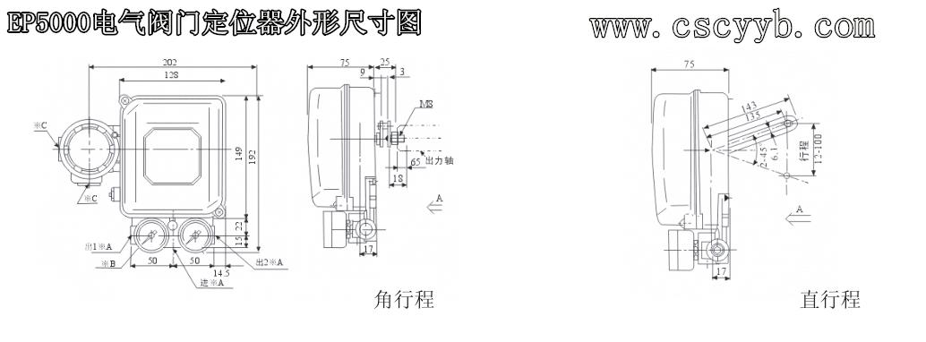 EP5000电气阀门定位器外形尺寸图