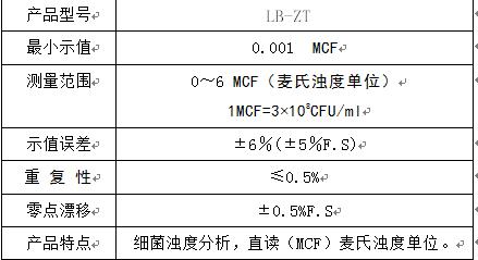 LB-ZT细菌浊度仪.png