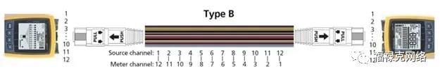 光纤极性剖析-5.jpg