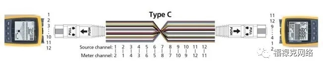 光纤极性剖析-6.jpg