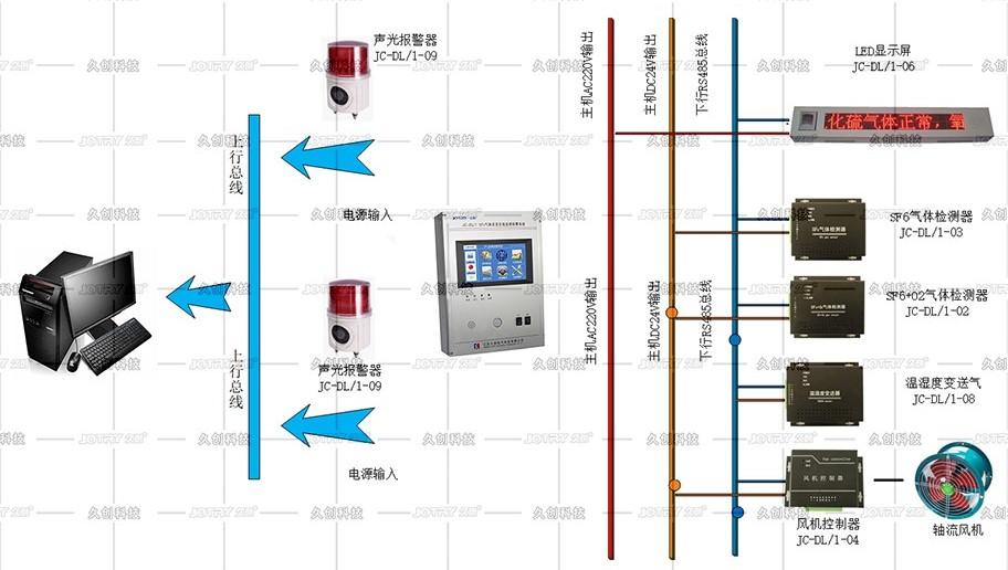 SF6在线监测系统图.jpg
